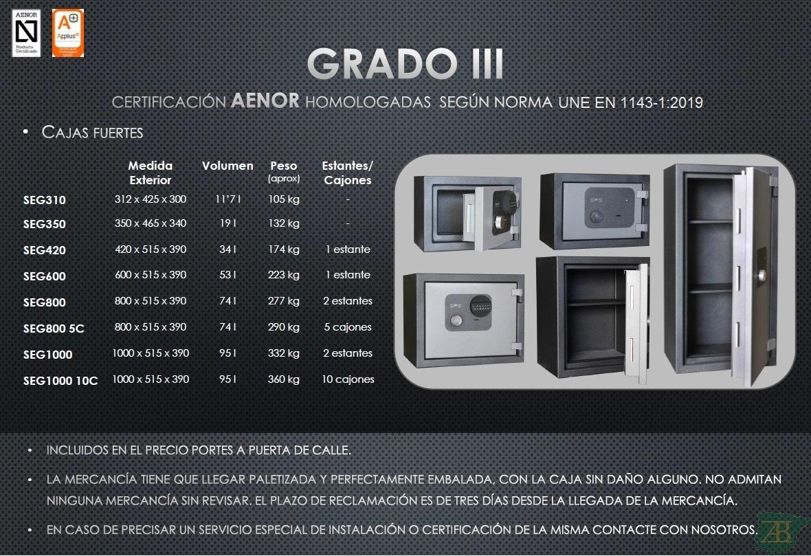 CAJAS FUERTES SPS GRADO III – HOMOLOGACIÓN 2012