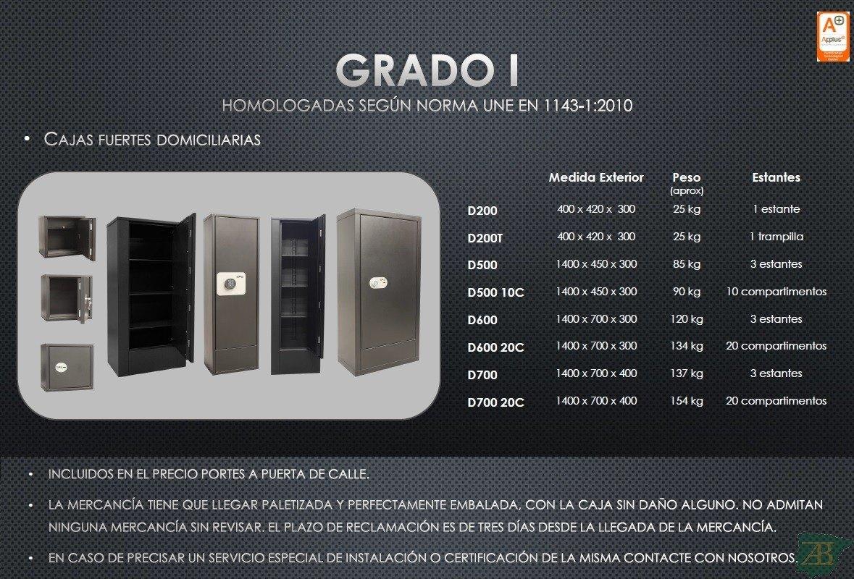 CAJAS FUERTES SPS DOMICILIARIAS GRADO I – HOMOLOGACIÓN 2010